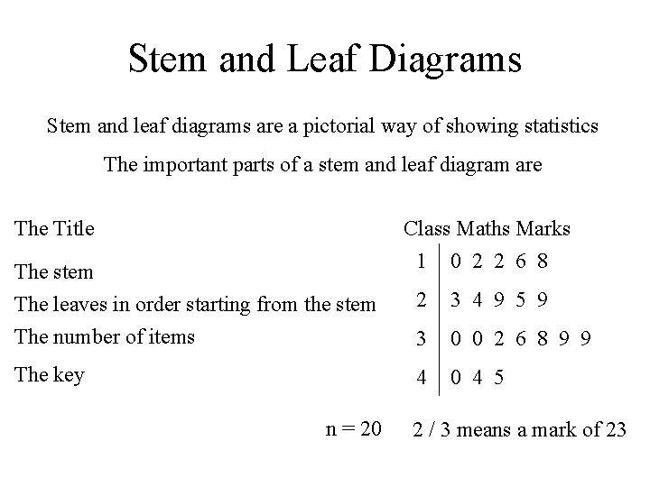 Stem and Leaf Diagrams Stem and leaf diagrams are a pictorial way of showing