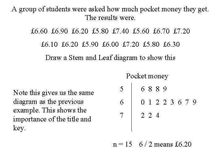 A group of students were asked how much pocket money they get. The results