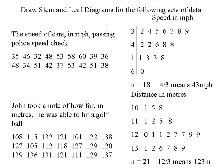 Draw Stem and Leaf Diagrams for the following sets of data Speed in mph