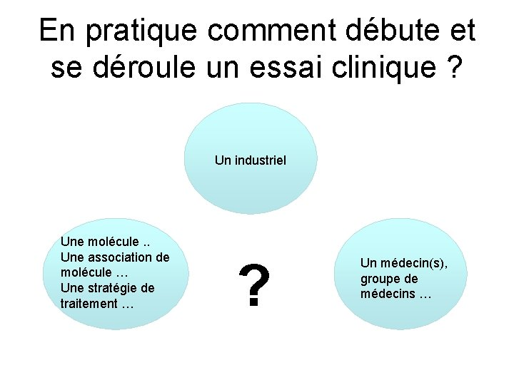 En pratique comment débute et se déroule un essai clinique ? Un industriel Une