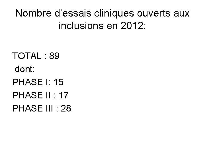 Nombre d'essais cliniques ouverts aux inclusions en 2012: TOTAL : 89 dont: PHASE I: