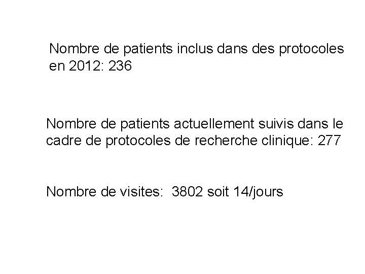 Nombre de patients inclus dans des protocoles en 2012: 236 Nombre de patients actuellement