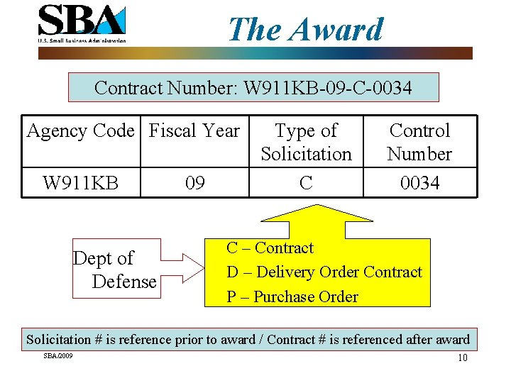 The Award Contract Number: W 911 KB-09 -C-0034 Agency Code Fiscal Year W 911