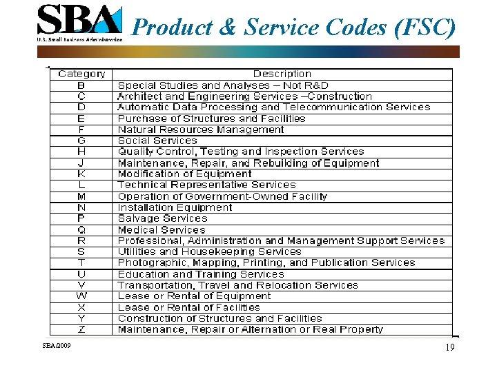 Product & Service Codes (FSC) SBA/2009 19
