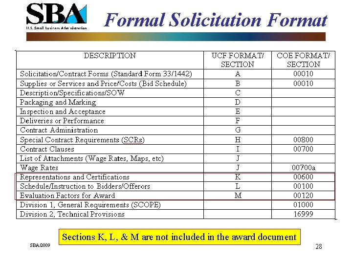 Formal Solicitation Format Sections K, L, & M are not included in the award