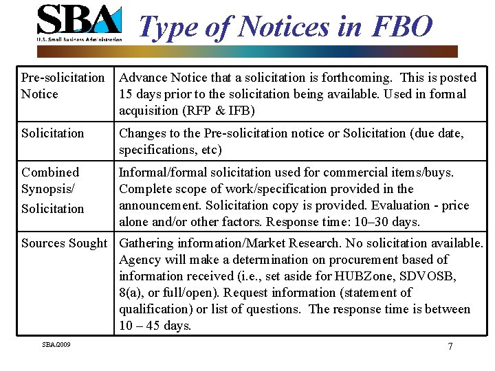 Type of Notices in FBO Pre-solicitation Advance Notice that a solicitation is forthcoming. This