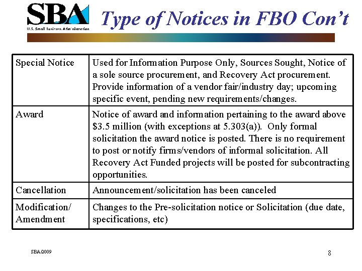Type of Notices in FBO Con't Special Notice Used for Information Purpose Only, Sources