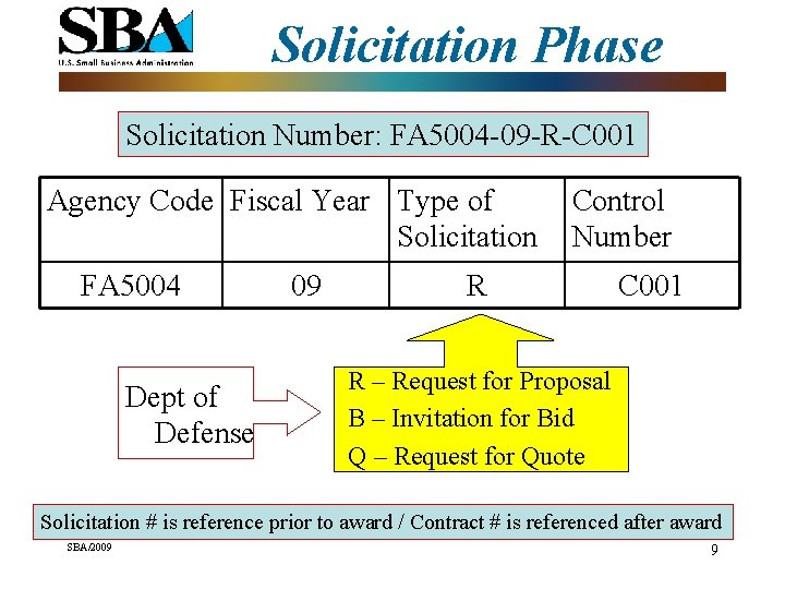 Solicitation Phase Solicitation Number: FA 5004 -09 -R-C 001 Agency Code Fiscal Year Type
