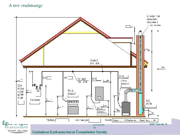 A terv részletessége DIASZÁM 10 Gázhálózat Karbantartási és Üzemeltetési Osztály 2008. Február 12.