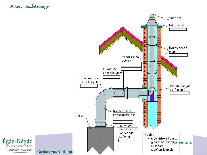 A terv részletessége DIASZÁM 11 Gázhálózat Karbantartási és Üzemeltetési Osztály 2008. Február 12.