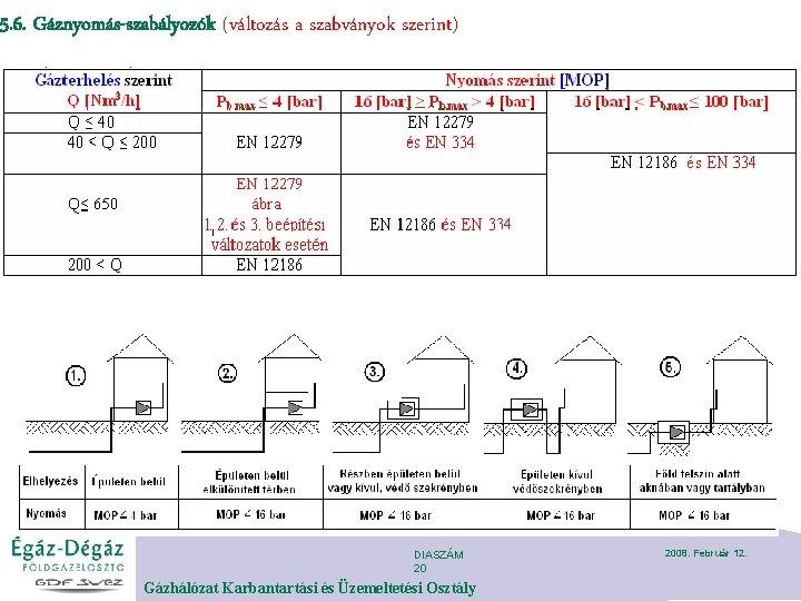 5. 6. Gáznyomás-szabályozók (változás a szabványok szerint) DIASZÁM 20 Gázhálózat Karbantartási és Üzemeltetési Osztály