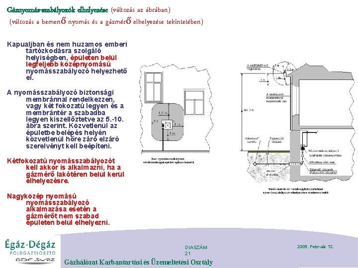 Gáznyomás-szabályozók elhelyezése (változás az ábrában) (változás a bemenő nyomás és a gázmérő elhelyezése tekintetében)