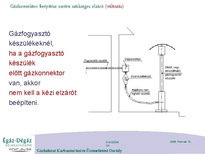 Gázkonnektor beépítése esetén szükséges elzáró (változás) Gázfogyasztó készülékeknél, ha a gázfogyasztó készülék előtt gázkonnektor