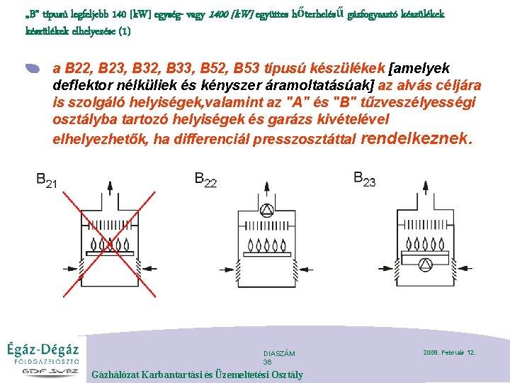 """""""B"""" típusú legfeljebb 140 [k. W] egység- vagy 1400 [k. W] együttes hőterhelésű gázfogyasztó"""