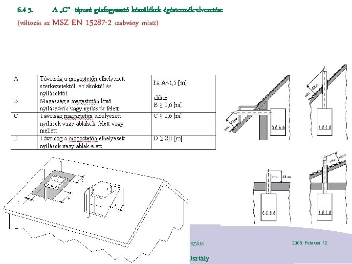 """6. 4 5. A """"C"""" típusú gázfogyasztó készülékek égéstermék-elvezetése (változás az MSZ EN 15287"""