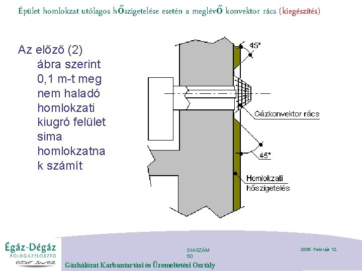 Épület homlokzat utólagos hőszigetelése esetén a meglévő konvektor rács (kiegészítés) Az előző (2) ábra