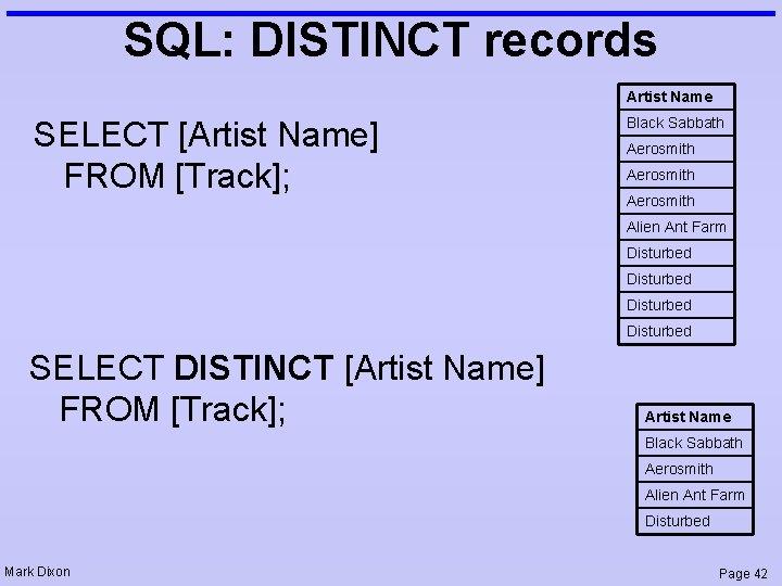 SQL: DISTINCT records Artist Name SELECT [Artist Name] FROM [Track]; Black Sabbath Aerosmith Alien