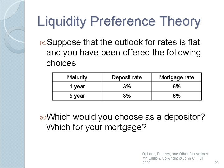 Liquidity Preference Theory Suppose that the outlook for rates is flat and you have