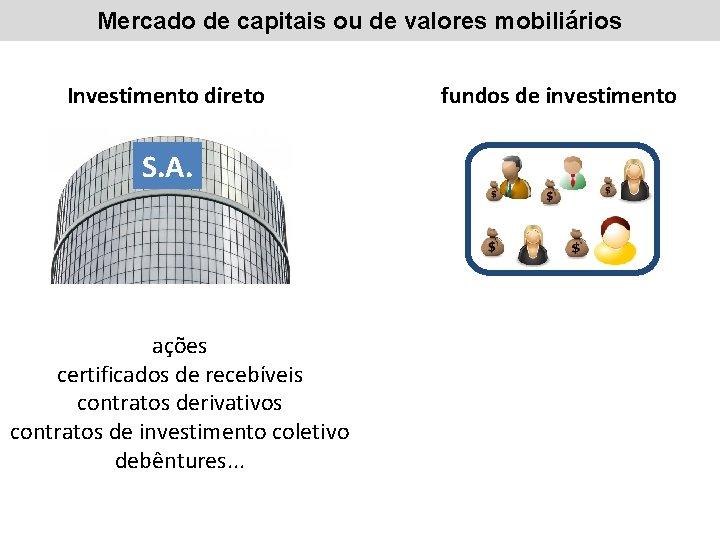 Mercado de capitais ou de valores mobiliários Investimento direto S. A. ações certificados de