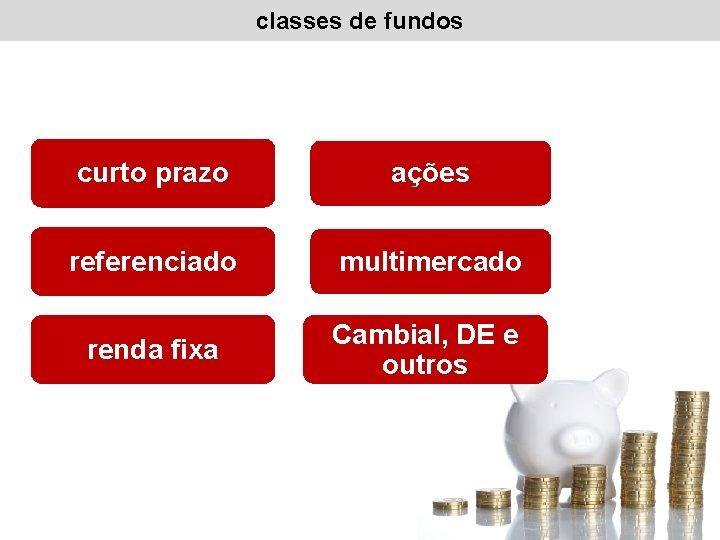 classes de fundos curto prazo ações referenciado multimercado renda fixa Cambial, DE e outros