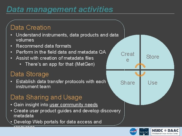 Data management activities Data Creation • Understand instruments, data products and data volumes •