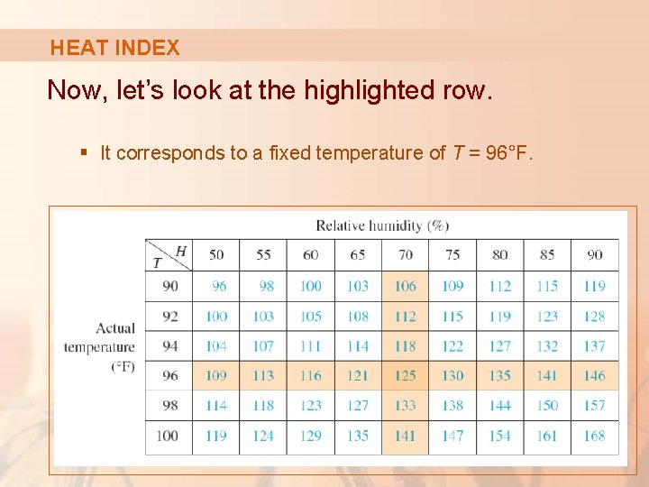 HEAT INDEX Now, let's look at the highlighted row. § It corresponds to a