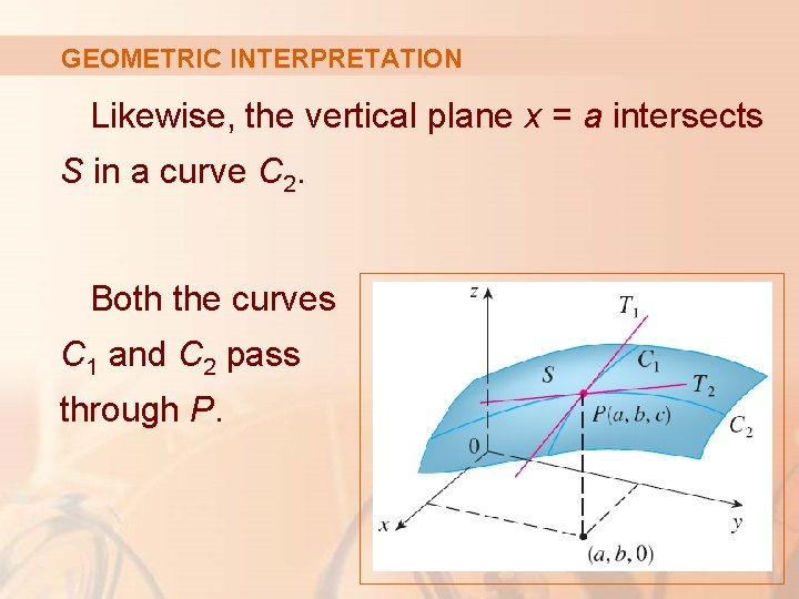 GEOMETRIC INTERPRETATION Likewise, the vertical plane x = a intersects S in a curve