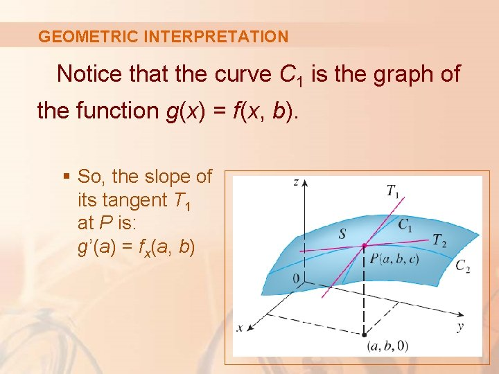 GEOMETRIC INTERPRETATION Notice that the curve C 1 is the graph of the function