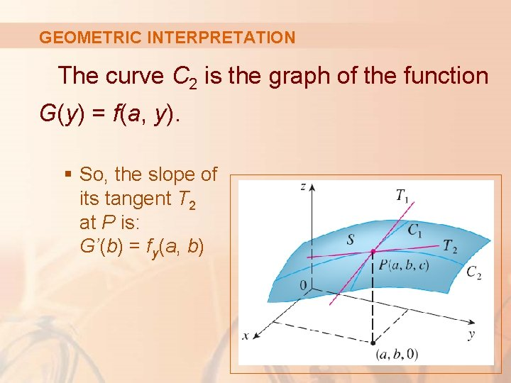 GEOMETRIC INTERPRETATION The curve C 2 is the graph of the function G(y) =