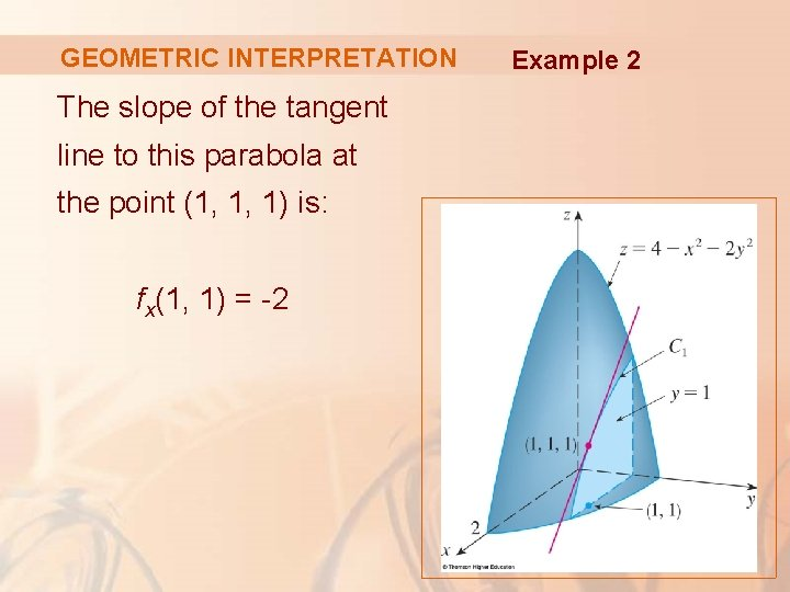 GEOMETRIC INTERPRETATION The slope of the tangent line to this parabola at the point