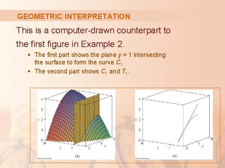 GEOMETRIC INTERPRETATION This is a computer-drawn counterpart to the first figure in Example 2.