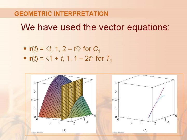 GEOMETRIC INTERPRETATION We have used the vector equations: § r(t) = <t, 1, 2