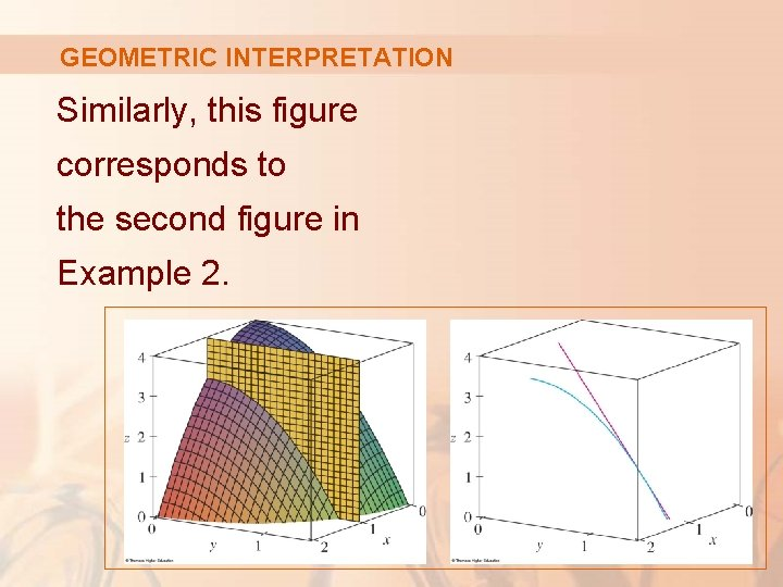 GEOMETRIC INTERPRETATION Similarly, this figure corresponds to the second figure in Example 2.