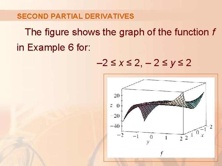 SECOND PARTIAL DERIVATIVES The figure shows the graph of the function f in Example
