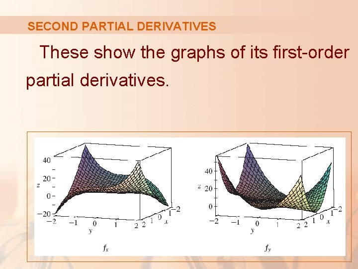 SECOND PARTIAL DERIVATIVES These show the graphs of its first-order partial derivatives.