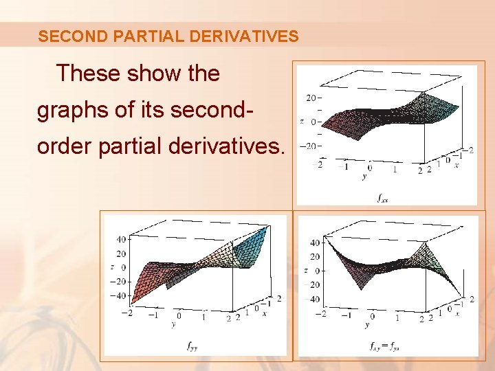 SECOND PARTIAL DERIVATIVES These show the graphs of its secondorder partial derivatives.
