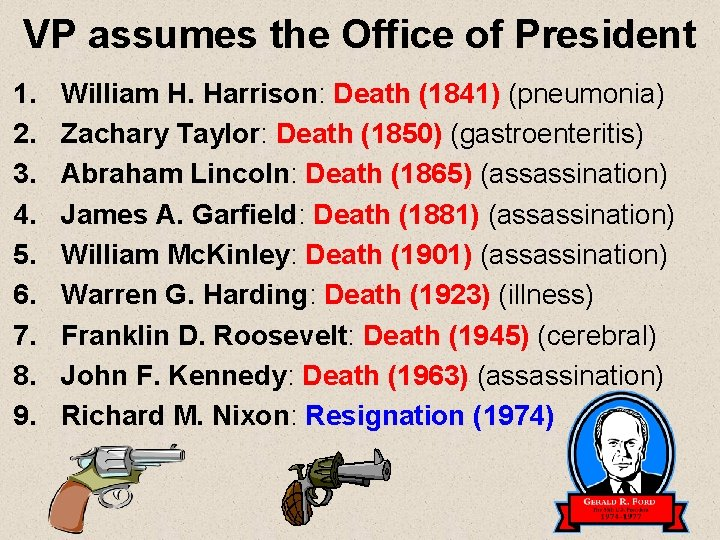 VP assumes the Office of President 1. 2. 3. 4. 5. 6. 7. 8.