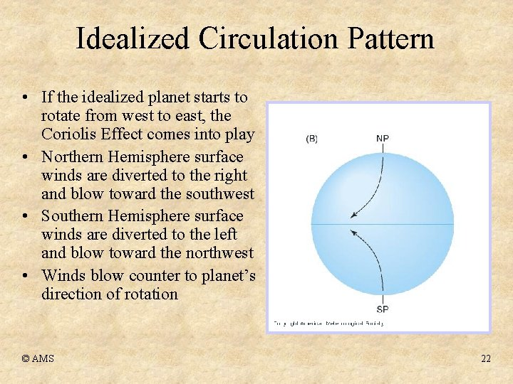 Idealized Circulation Pattern • If the idealized planet starts to rotate from west to