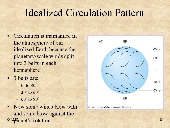 Idealized Circulation Pattern • Circulation is maintained in the atmosphere of our idealized Earth