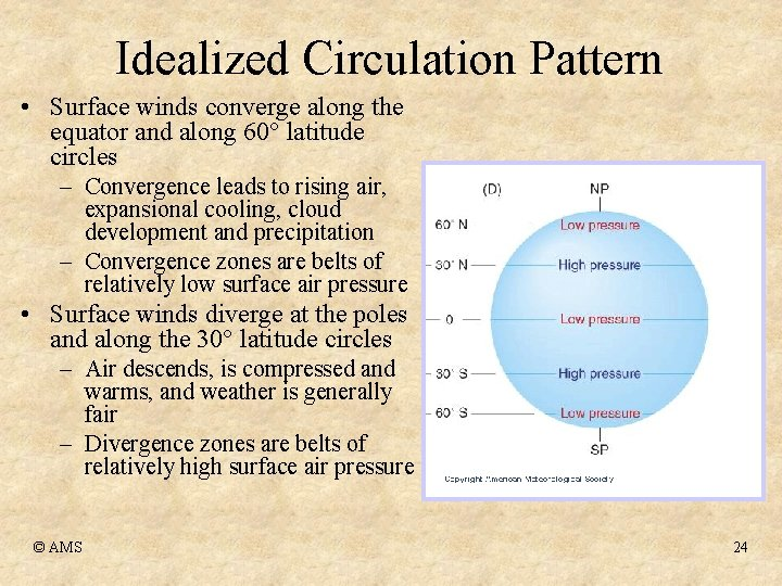 Idealized Circulation Pattern • Surface winds converge along the equator and along 60° latitude