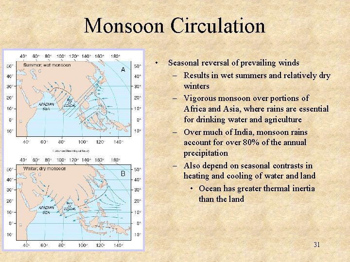Monsoon Circulation • © AMS Seasonal reversal of prevailing winds – Results in wet
