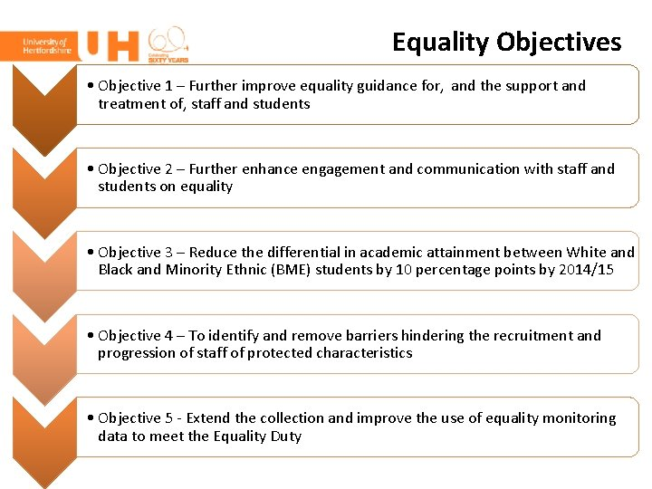 Equality Objectives • Objective 1 – Further improve equality guidance for, and the support