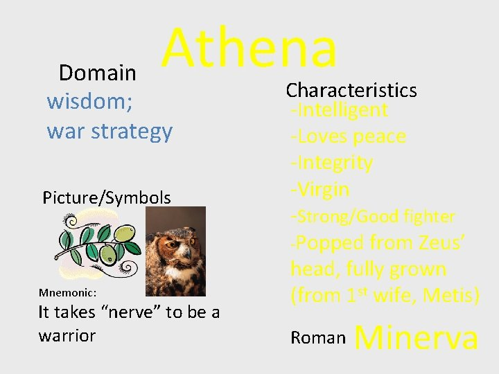 """Athena Domain wisdom; war strategy Picture/Symbols Mnemonic: It takes """"nerve"""" to be a warrior"""