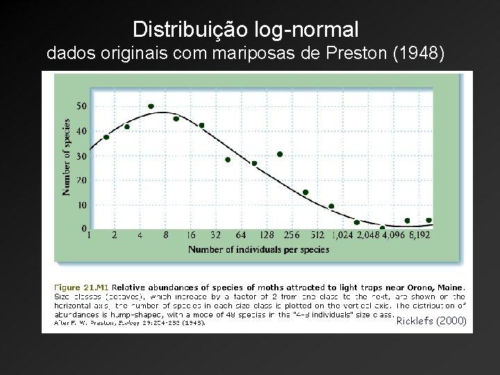 Distribuição log-normal dados originais com mariposas de Preston (1948) Ricklefs (2000)