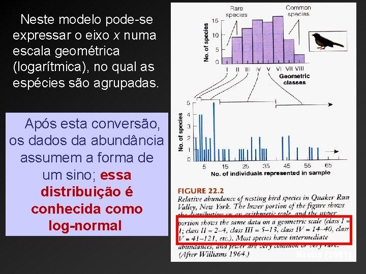 Neste modelo pode-se expressar o eixo x numa escala geométrica (logarítmica), no qual as
