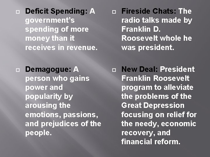Deficit Spending: A government's spending of more money than it receives in revenue.
