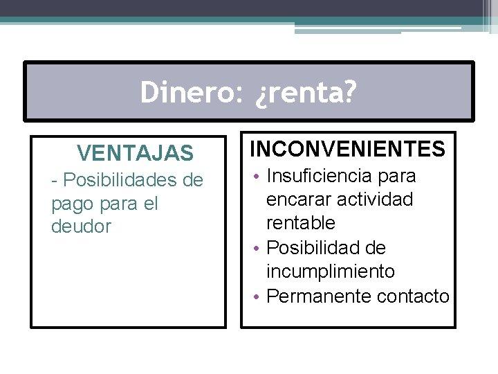 Dinero: ¿renta? VENTAJAS - Posibilidades de pago para el deudor INCONVENIENTES • Insuficiencia para