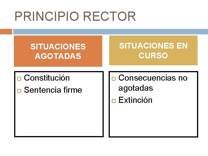 PRINCIPIO RECTOR SITUACIONES EN CURSO SITUACIONES AGOTADAS Constitución Sentencia firme Consecuencias no agotadas Extinción