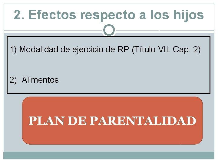 2. Efectos respecto a los hijos 1) Modalidad de ejercicio de RP (Título VII.