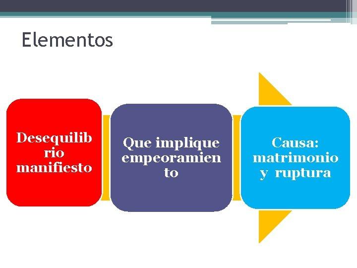 Elementos Desequilib rio manifiesto Que implique empeoramien to Causa: matrimonio y ruptura